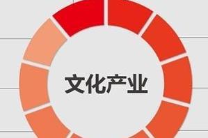 京津冀文化产业重点项目推介会在津举行